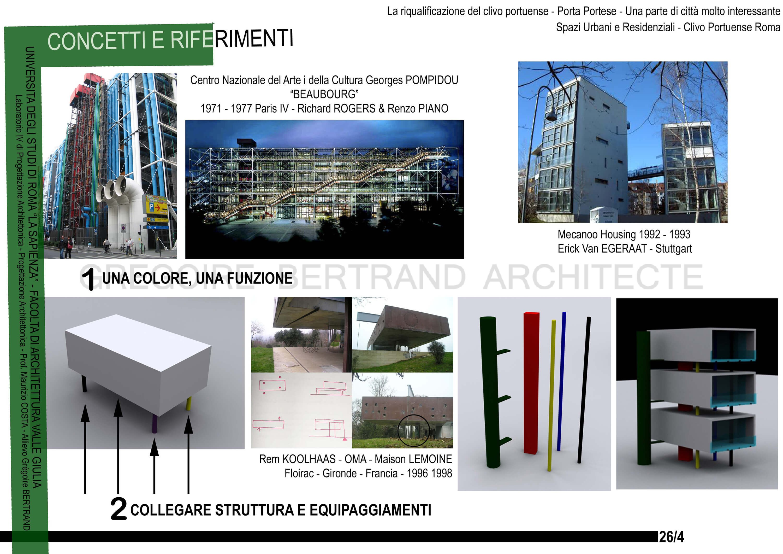 2017 02 01 (2005-2006) 002 - Concept
